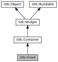 gtkmm: Gtk::Fixed Class Reference
